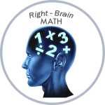 Learning disabilities and math