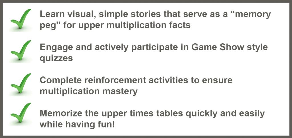 Multiplication_Learning_Classroom_schools_times_tales
