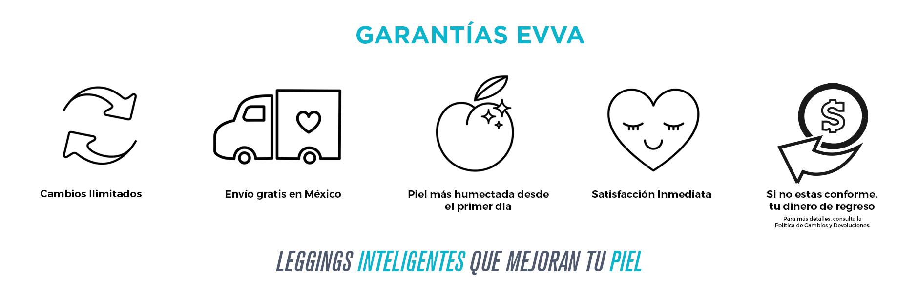EVVA_GARANTIAS_EVVA