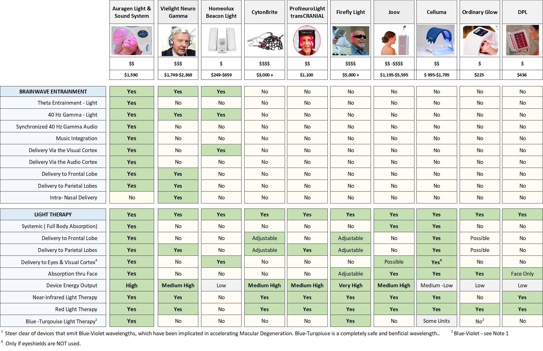Main Chart 06.2021