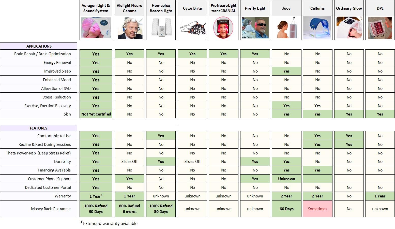 Comparison Chart 2 1554 x 900