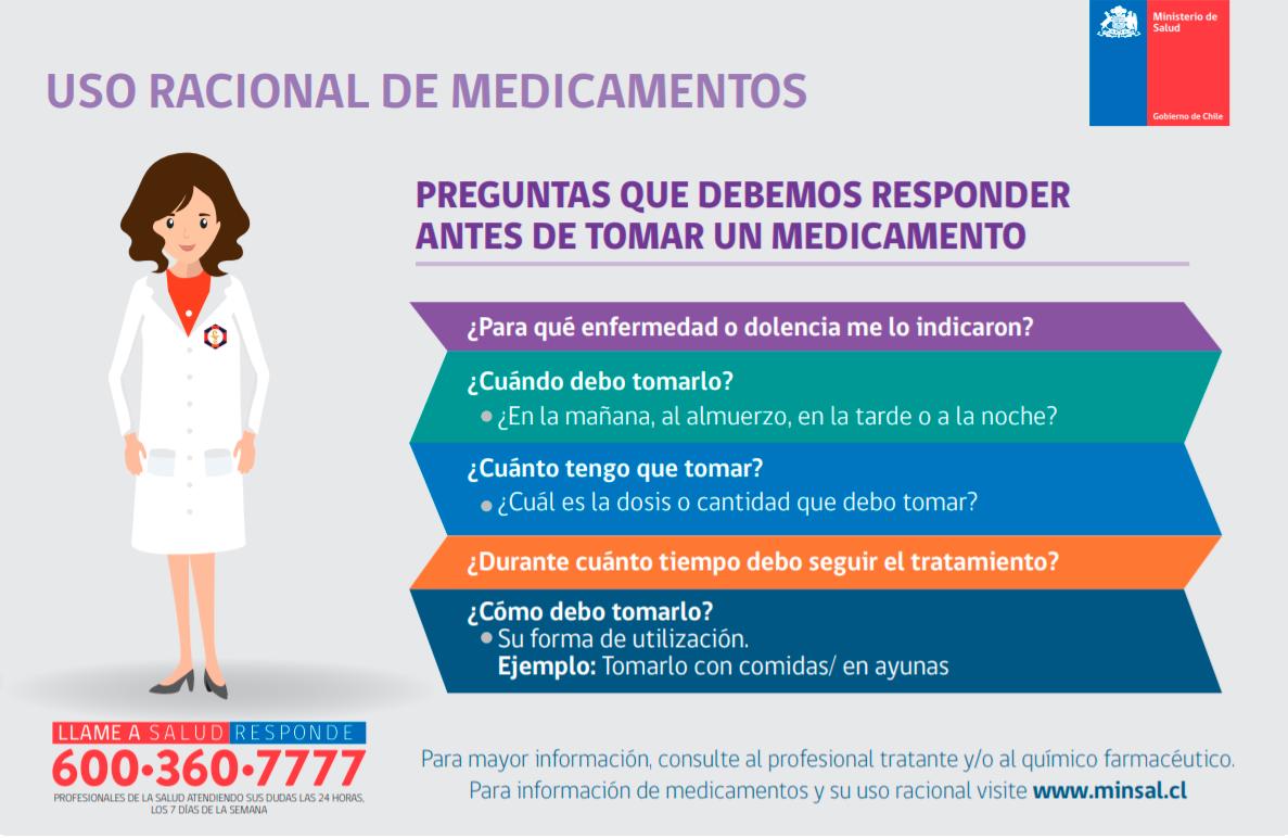uso-racional-de-medicamentos3